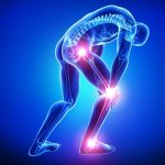 Orthopedic Service